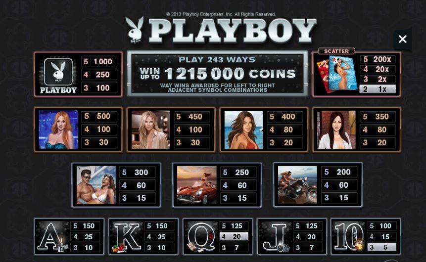 symbols playboy slot